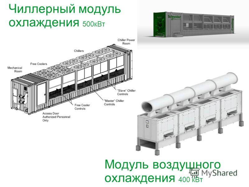 Чиллерный модуль охлаждения 500кВт Модуль воздушного охлаждения 400 кВт