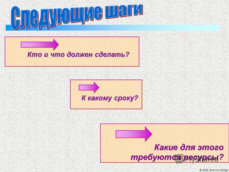 © 2006, Etienne Wenger Кто и что должен сделать? К какому сроку? Какие для этого требуются ресурсы?