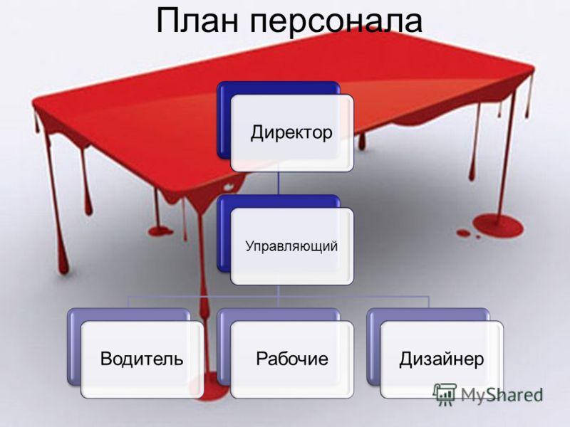 План персонала Директор Управляющий ВодительРабочиеДизайнер
