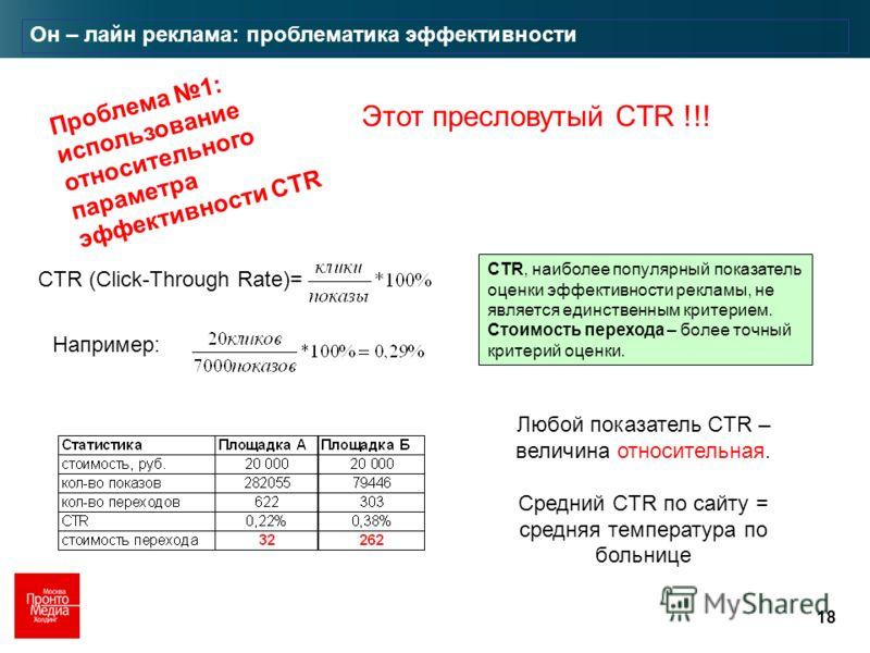 18 Он – лайн реклама: проблематика эффективности Любой показатель CTR – величина относительная. Средний CTR по сайту = средняя температура по больнице CTR, наиболее популярный показатель оценки эффективности рекламы, не является единственным критерие