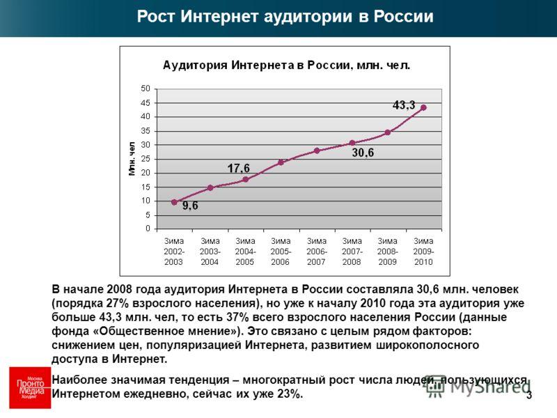 3 В начале 2008 года аудитория Интернета в России составляла 30,6 млн. человек (порядка 27% взрослого населения), но уже к началу 2010 года эта аудитория уже больше 43,3 млн. чел, то есть 37% всего взрослого населения России (данные фонда «Общественн