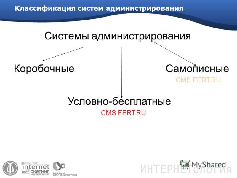 Классификация систем администрирования Системы администрирования Коробочные Условно-бесплатные Самописные CMS.FERT.RU
