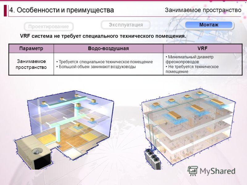 VRF система не требует специального технического помещения. Монтаж Занимаемое пространство 4. Особенности и преимущества Проектирование Эксплуатация ПараметрВодо-воздушнаяVRF Занимаемое пространство Требуется специальное техническое помещение Большой