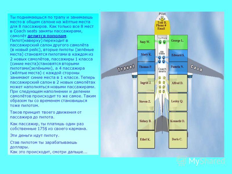 Ты поднимаешься по трапу и занимаешь место в общем салоне на жёлтые места для 8 пассажиров. Как только все 8 мест в Соаch seats заняты пассажирами, самолёт делится пополам. Пилот(наверху) переходит в пассажирский салон другого самолёта (в новый рейс)