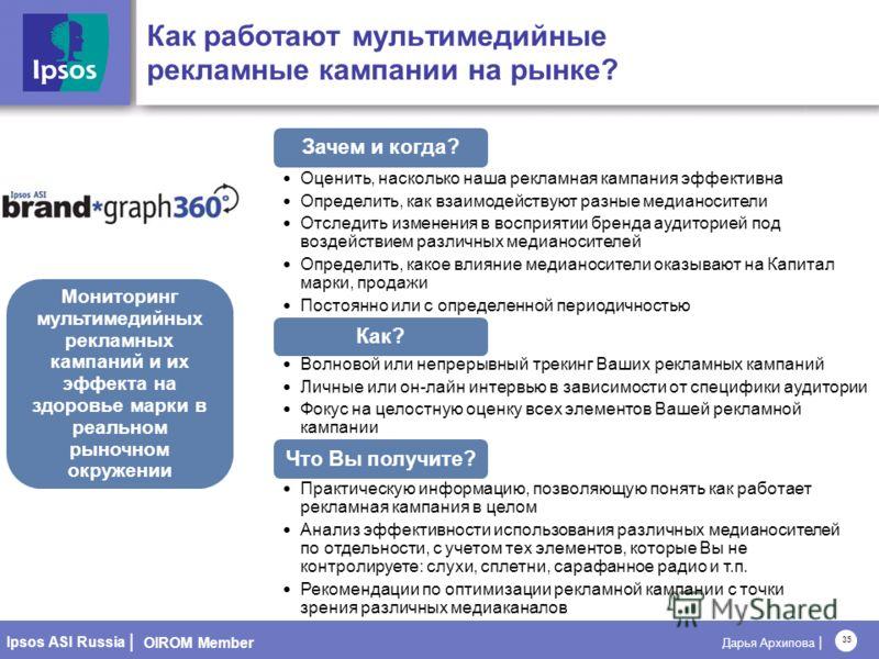 OIROM Member Ipsos ASI Russia | Дарья Архипова | 35 Как работают мультимедийные рекламные кампании на рынке? Практическую информацию, позволяющую понять как работает рекламная кампания в целом Анализ эффективности использования различных медианосител