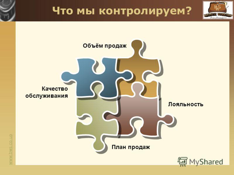 www.bws.co.ua Что мы контролируем? Лояльность Качество обслуживания Объём продаж План продаж
