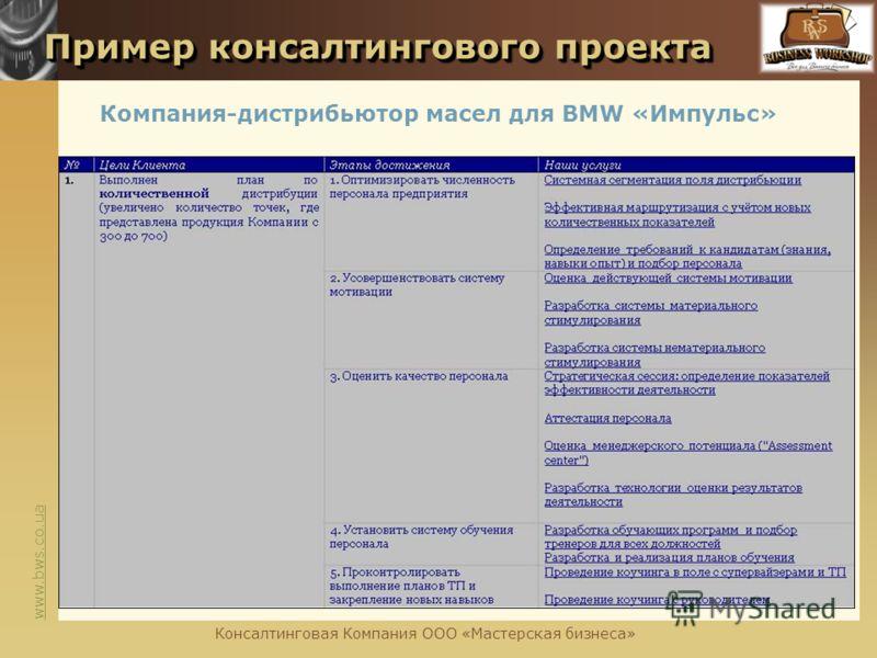 www.bws.co.ua Компания-дистрибьютор масел для BMW «Импульс» Пример консалтингового проекта Пример консалтингового проекта Консалтинговая Компания ООО «Мастерская бизнеса»