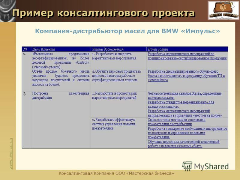 www.bws.co.ua Пример консалтингового проекта Пример консалтингового проекта Компания-дистрибьютор масел для BMW «Импульс» Консалтинговая Компания ООО «Мастерская бизнеса»