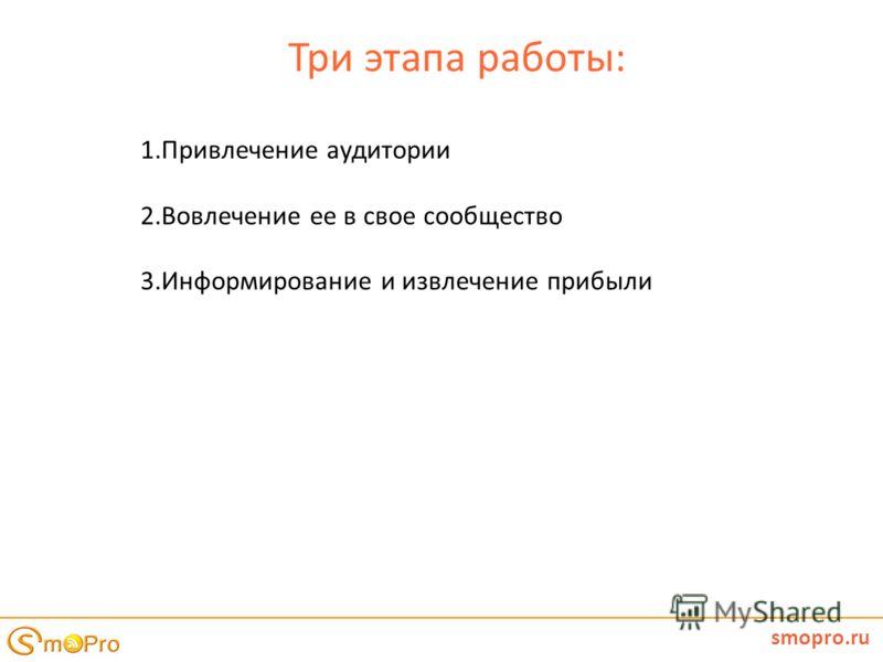 Три этапа работы: smopro.ru 1.Привлечение аудитории 2.Вовлечение ее в свое сообщество 3.Информирование и извлечение прибыли