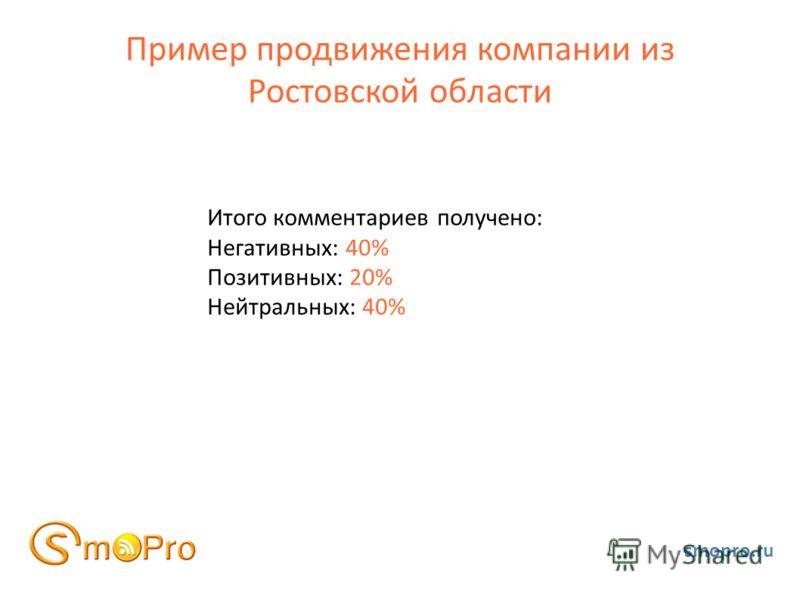 Пример продвижения компании из Ростовской области smopro.ru Итого комментариев получено: Негативных: 40% Позитивных: 20% Нейтральных: 40%