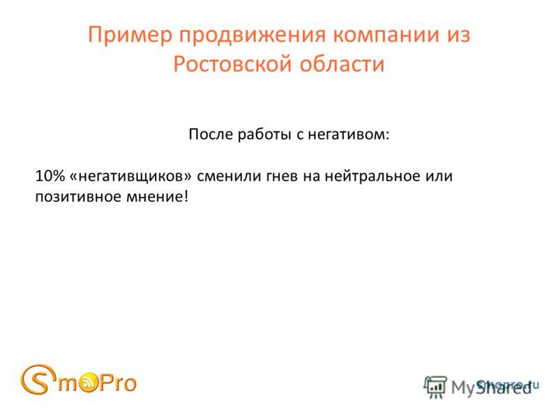 Пример продвижения компании из Ростовской области smopro.ru После работы с негативом: 10% «негативщиков» сменили гнев на нейтральное или позитивное мнение!