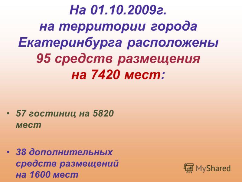 57 гостиниц на 5820 мест 38 дополнительных средств размещений на 1600 мест На 01.10.2009г. на территории города Екатеринбурга расположены 95 средств размещения на 7420 мест: