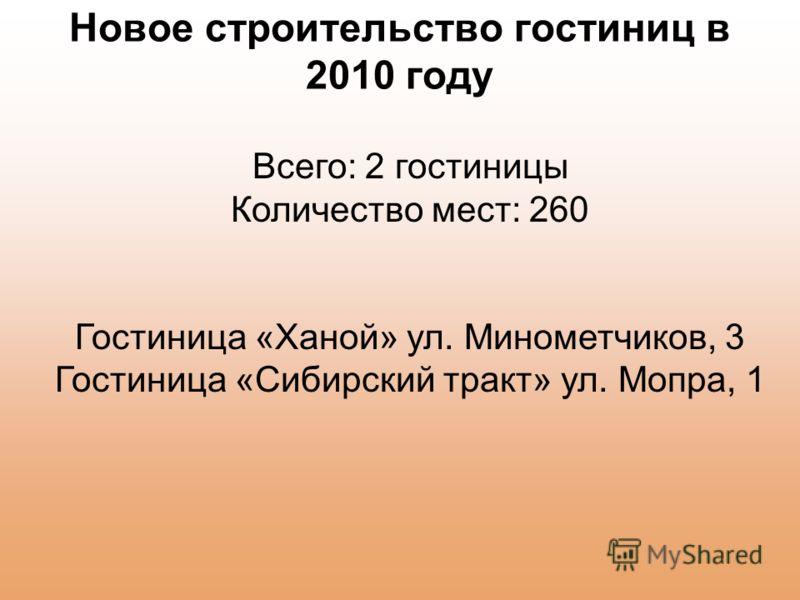Новое строительство гостиниц в 2010 году Всего: 2 гостиницы Количество мест: 260 Гостиница «Ханой» ул. Минометчиков, 3 Гостиница «Сибирский тракт» ул. Мопра, 1