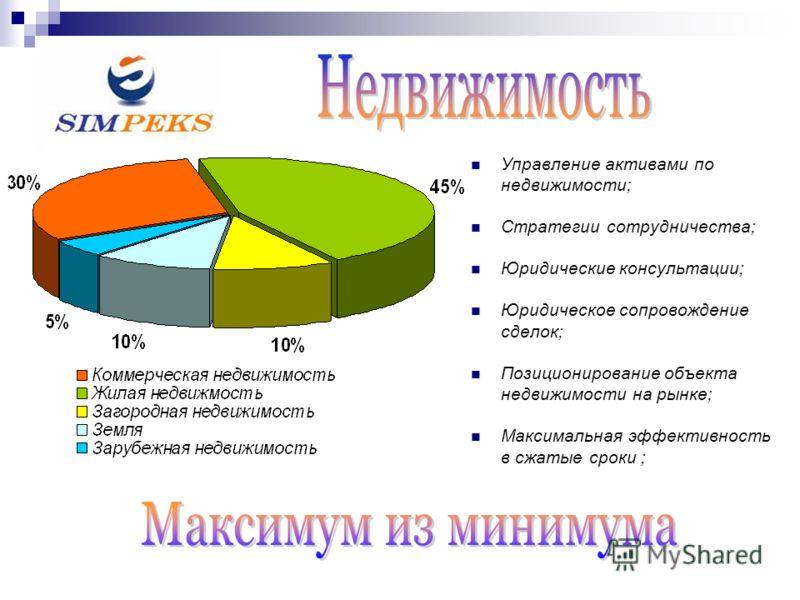 Управление активами по недвижимости; Стратегии сотрудничества; Юридические консультации; Юридическое сопровождение сделок; Позиционирование объекта недвижимости на рынке; Максимальная эффективность в сжатые сроки ;