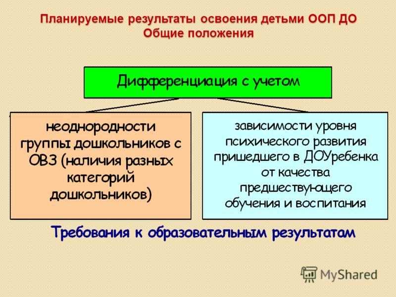 Планируемые результаты освоения детьми ООП ДО Общие положения Планируемые результаты освоения детьми ООП ДО Общие положения.