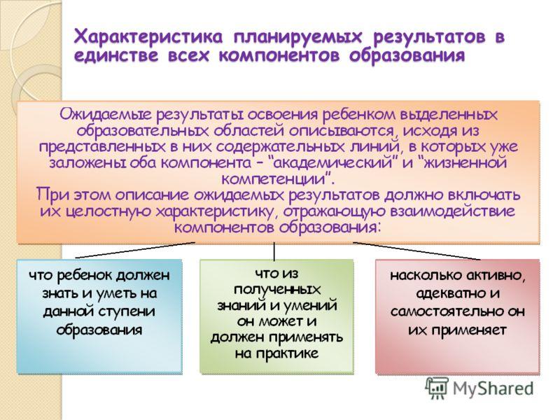 Характеристика планируемых результатов в единстве всех компонентов образования
