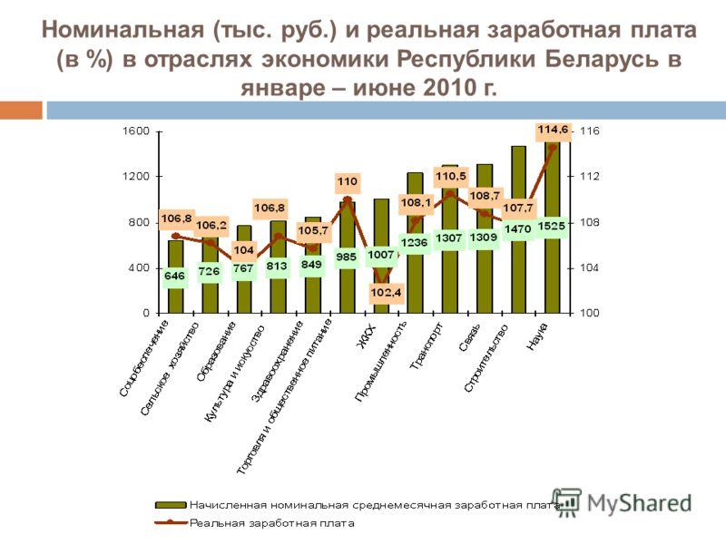 Номинальная (тыс. руб.) и реальная заработная плата (в %) в отраслях экономики Республики Беларусь в январе – июне 2010 г.