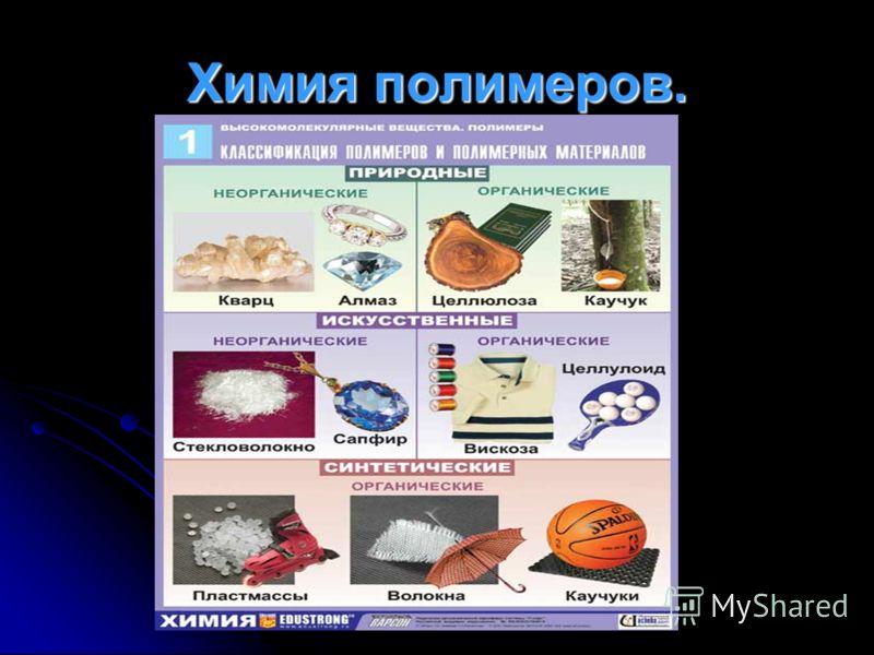 Химия полимеров.