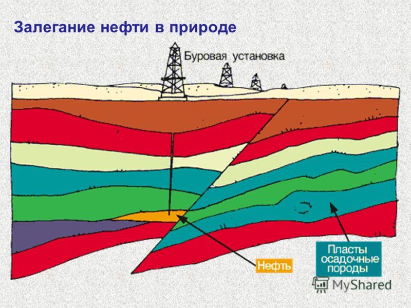 Залегание нефти в природе