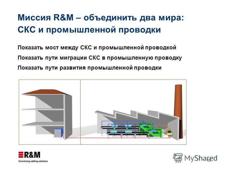 13 Миссия R&M – объединить два мира: СКС и промышленной проводки Показать мост между СКС и промышленной проводкой Показать пути миграции СКС в промышленную проводку Показать пути развития промышленной проводки
