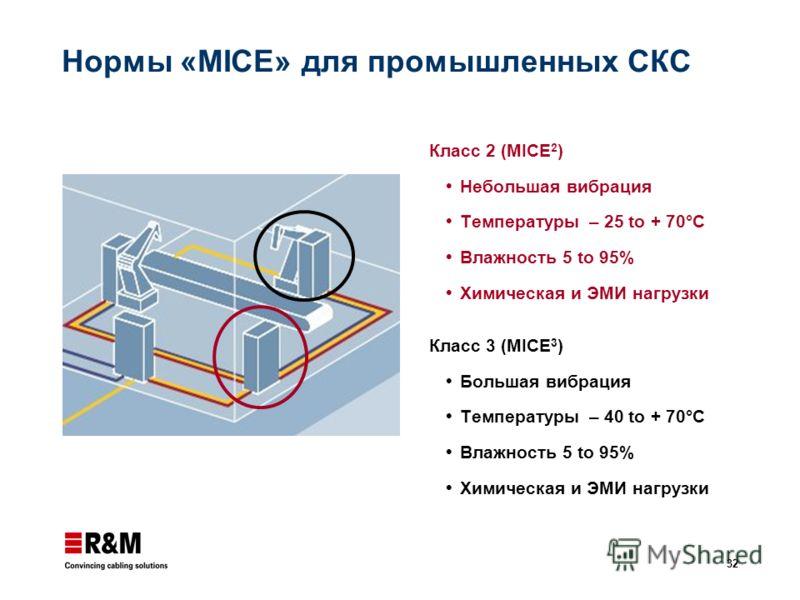 32 Нормы «MICE» для промышленных СКС Класс 2 (MICE 2 ) Небольшая вибрация Температуры – 25 to + 70°C Влажность 5 to 95% Химическая и ЭМИ нагрузки Класс 3 (MICE 3 ) Большая вибрация Температуры – 40 to + 70°C Влажность 5 to 95% Химическая и ЭМИ нагруз