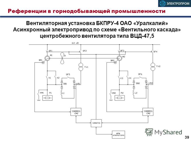 Референции в горнодобывающей промышленности 39 Вентиляторная установка БКПРУ-4 ОАО «Уралкалий» Асинхронный электропривод по схеме «Вентильного каскада» центробежного вентилятора типа ВЦД-47,5 Схема структурная