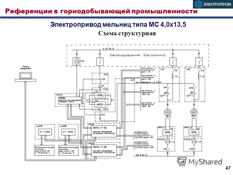 Референции в горнодобывающей промышленности 47 Электропривод мельниц типа МС 4,0х13,5 Схема структурная
