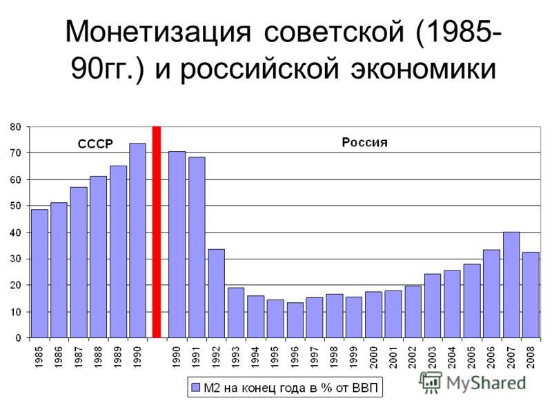 Монетизация советской (1985- 90гг.) и российской экономики
