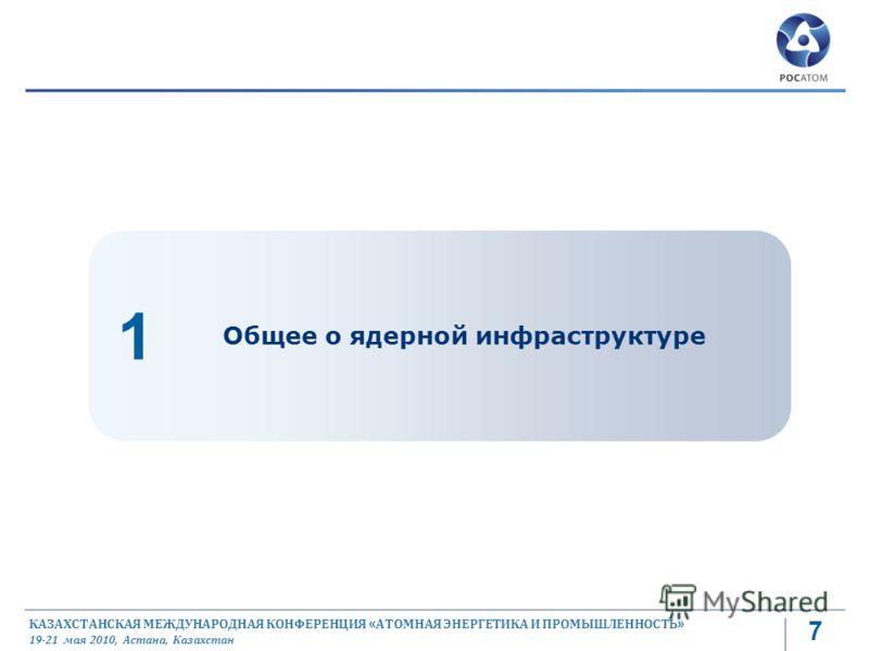 КАЗАХСТАНСКАЯ МЕЖДУНАРОДНАЯ КОНФЕРЕНЦИЯ « АТОМНАЯ ЭНЕРГЕТИКА И ПРОМЫШЛЕННОСТЬ » 19-21 мая 2010, Астана, Казахстан Общее о ядерной инфраструктуре 1 7