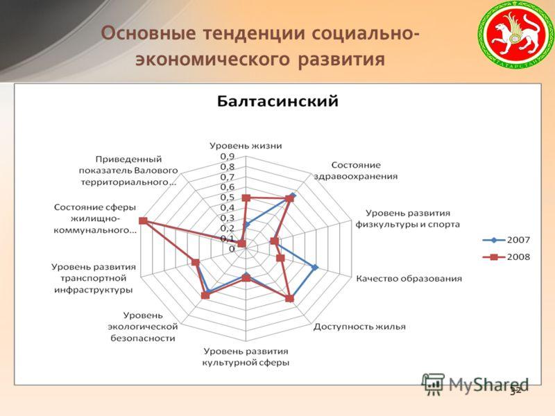 Основные тенденции социально- экономического развития 32