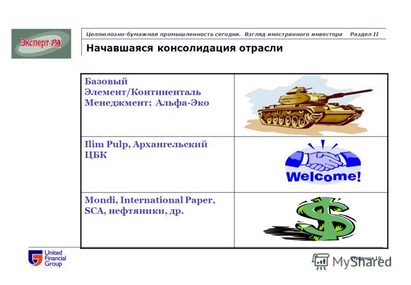 Страница 10 Целлюлозно-бумажная промышленность сегодня. Взгляд иностранного инвестораРаздел II Начавшаяся консолидация отрасли Базовый Элемент/Континенталь Менеджмент; Альфа-Эко Ilim Pulp, Архангельский ЦБК Mondi, International Paper, SCA, нефтяники,