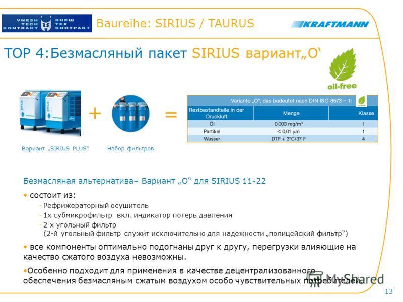 Hier steht der Titel der Präsentation Baureihe: SIRIUS / TAURUS 13 TOP 4:Безмасляный пакет SIRIUS вариантO Безмасляная альтернатива– Вариант O для SIRIUS 11-22 состоит из: -Рефрижераторный осушитель -1x субмикрофильтр вкл. индикатор потерь давления -