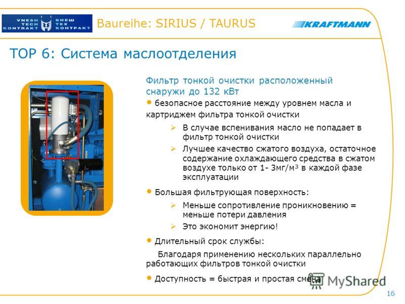Hier steht der Titel der Präsentation Baureihe: SIRIUS / TAURUS 16 TOP 6: Система маслоотделения Фильтр тонкой очистки расположенный снаружи до 132 кВт безопасное расстояние между уровнем масла и картриджем фильтра тонкой очистки В случае вспенивания