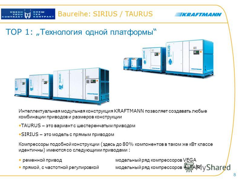 Hier steht der Titel der Präsentation Baureihe: SIRIUS / TAURUS 8 TOP 1: Т ехнология одной платформы Интеллектуальная модульная конструкция KRAFTMANN позволяет создавать любые комбинации приводов и размеров конструкции TAURUS – это вариант с шестерен