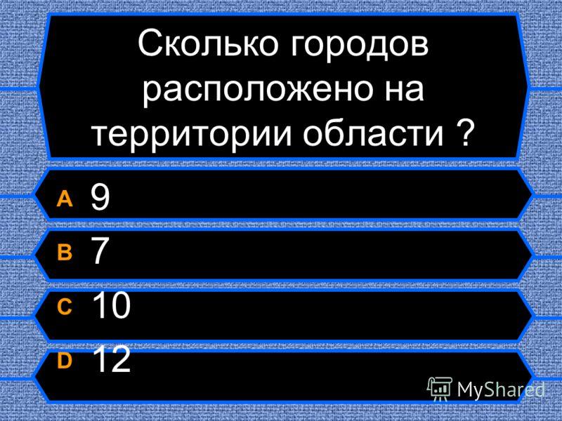 Города Белгородской области