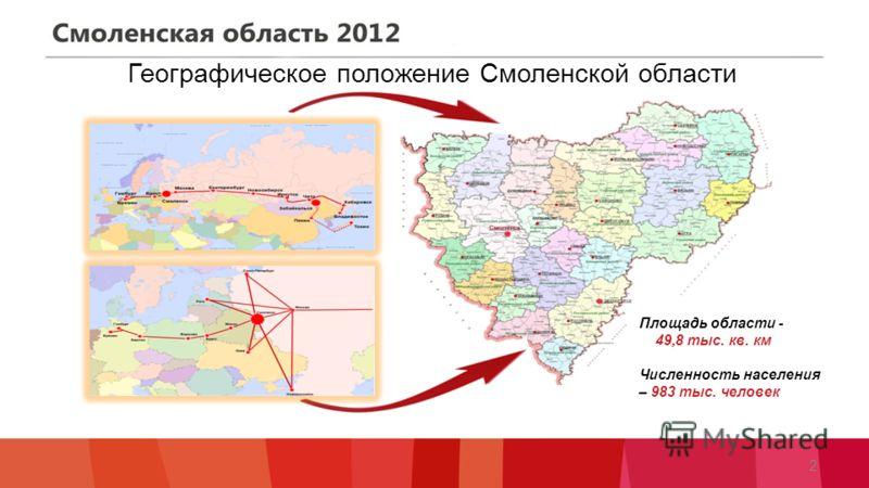 2 Площадь области - 49,8 тыс. кв. км Численность населения – 983 тыс. человек Географическое положение Смоленской области