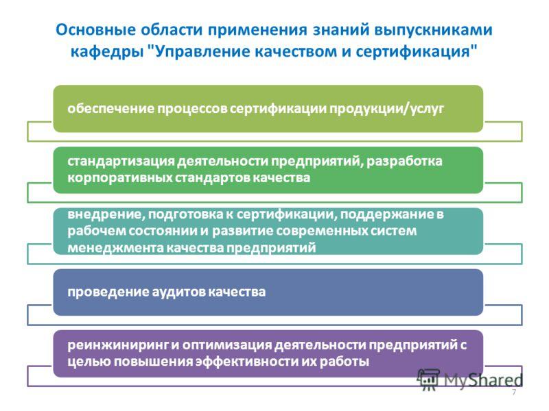 Основные области применения знаний выпускниками кафедры