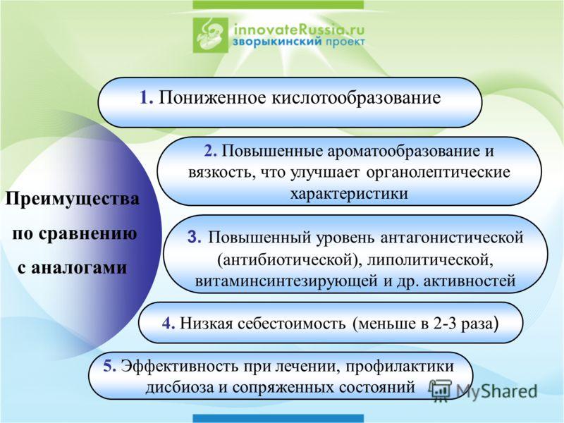 1. Пониженное кислотообразование 4. Низкая себестоимость (меньше в 2-3 раза ) 3. Повышенный уровень антагонистической (антибиотической), липолитической, витаминсинтезирующей и др. активностей 2. Повышенные ароматообразование и вязкость, что улучшает