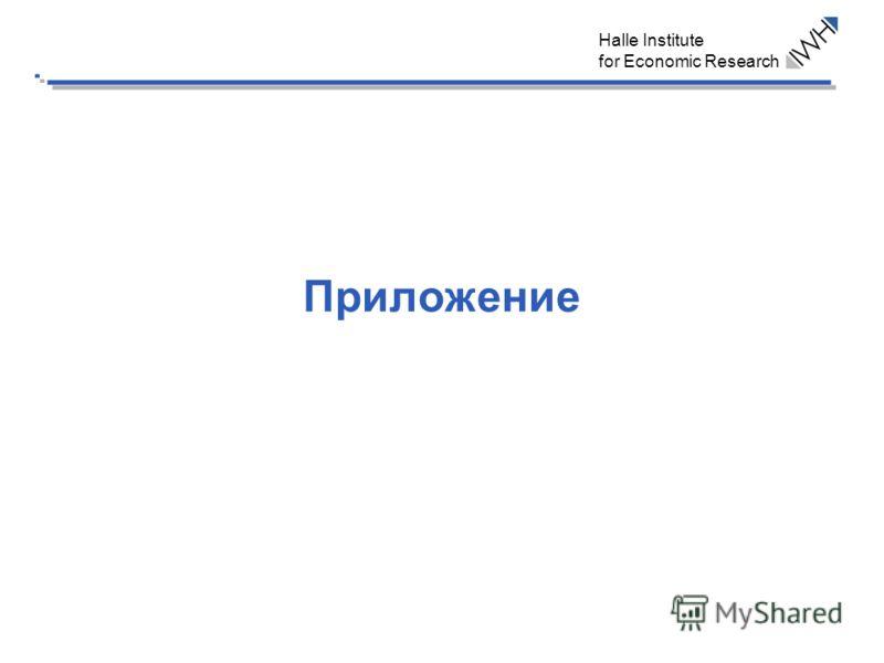 Halle Institute for Economic Research Приложение