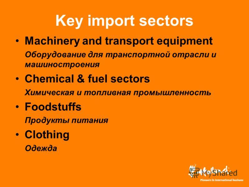 Key import sectors Machinery and transport equipment Оборудование для транспортной отрасли и машиностроения Chemical & fuel sectors Химическая и топливная промышленность Foodstuffs Продукты питания Clothing Одежда