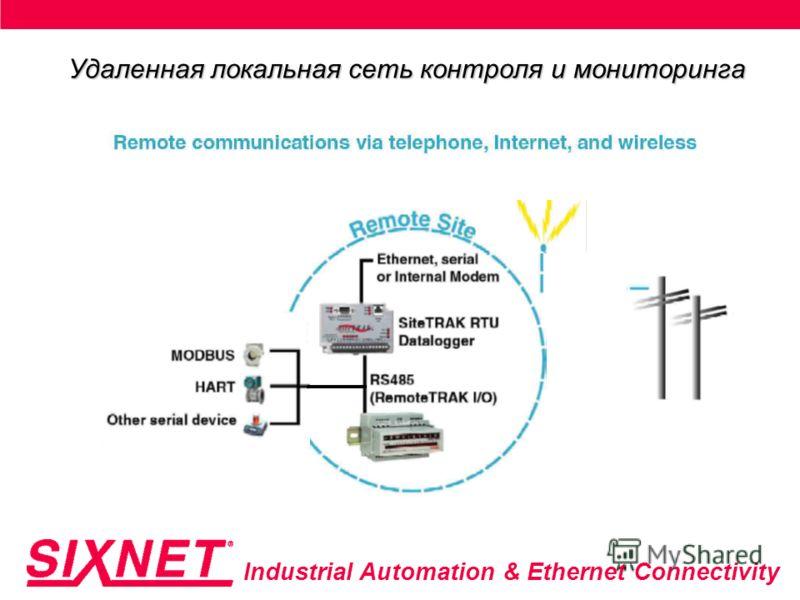 Industrial Automation & Ethernet Connectivity Удаленная локальная сеть контроля и мониторинга