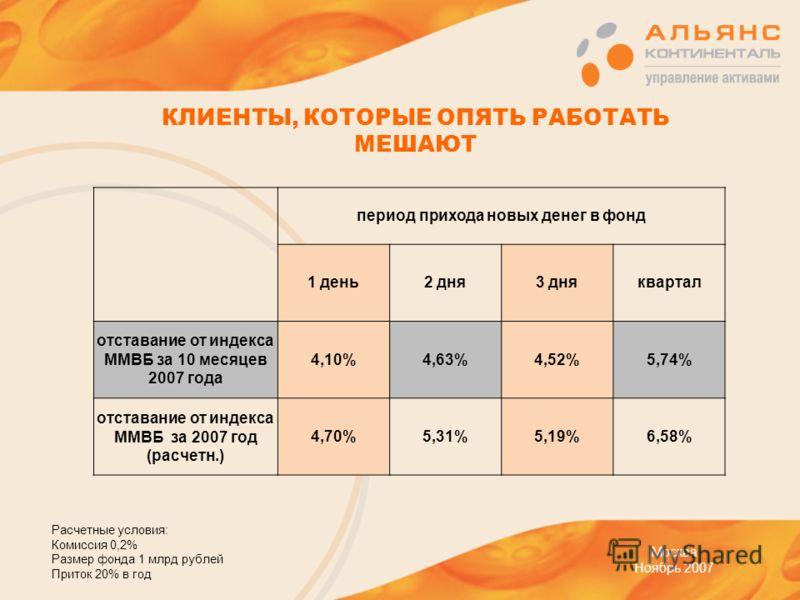 КЛИЕНТЫ, КОТОРЫЕ ОПЯТЬ РАБОТАТЬ МЕШАЮТ Москва Ноябрь 2007 период прихода новых денег в фонд 1 день2 дня3 дняквартал отставание от индекса ММВБ за 10 месяцев 2007 года 4,10%4,63%4,52%5,74% отставание от индекса ММВБ за 2007 год (расчетн.) 4,70%5,31%5,