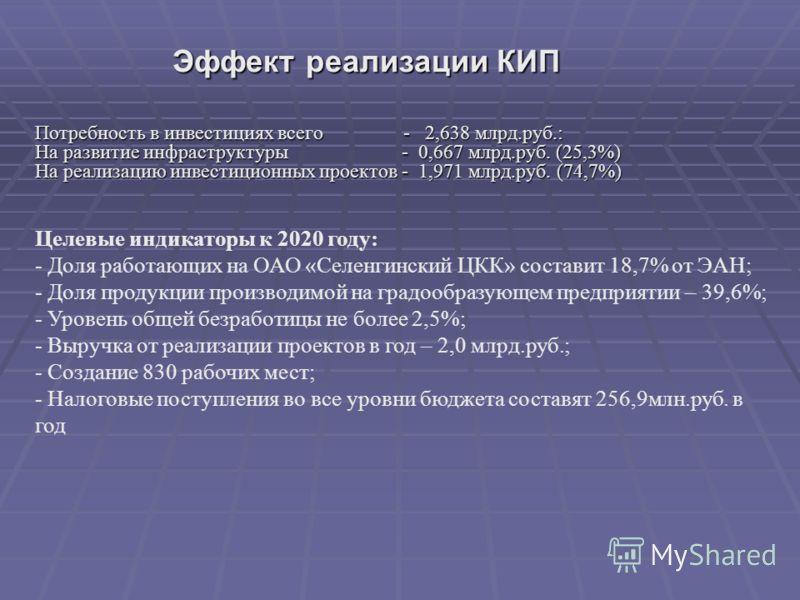 Потребность в инвестициях всего - 2,638 млрд.руб.: На развитие инфраструктуры - 0,667 млрд.руб. (25,3%) На реализацию инвестиционных проектов - 1,971 млрд.руб. (74,7%) Целевые индикаторы к 2020 году: - Доля работающих на ОАО «Селенгинский ЦКК» состав