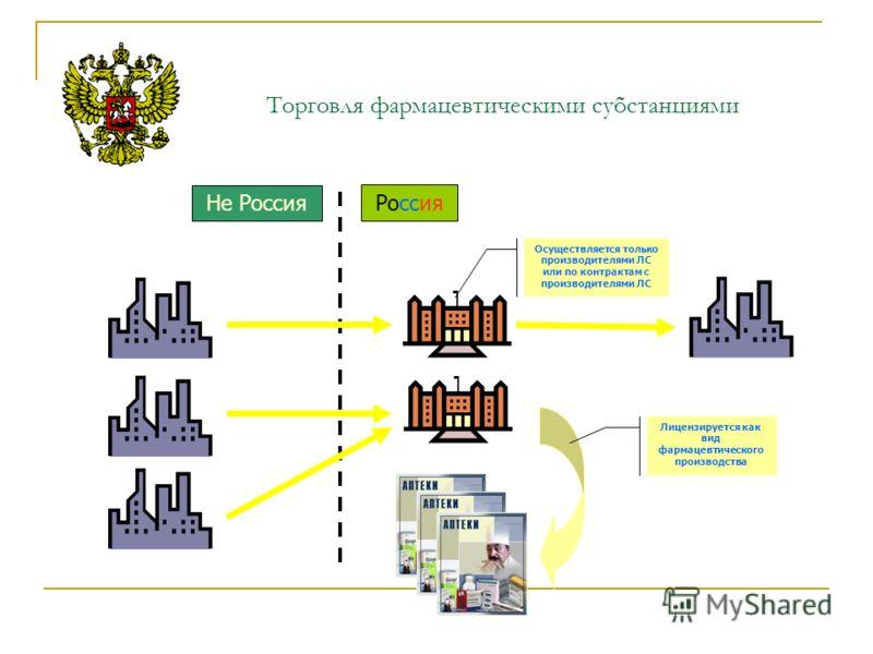 Торговля фармацевтическими субстанциями Россия Не Россия Лицензируется как вид фармацевтического производства Осуществляется только производителями ЛС или по контрактам с производителями ЛС