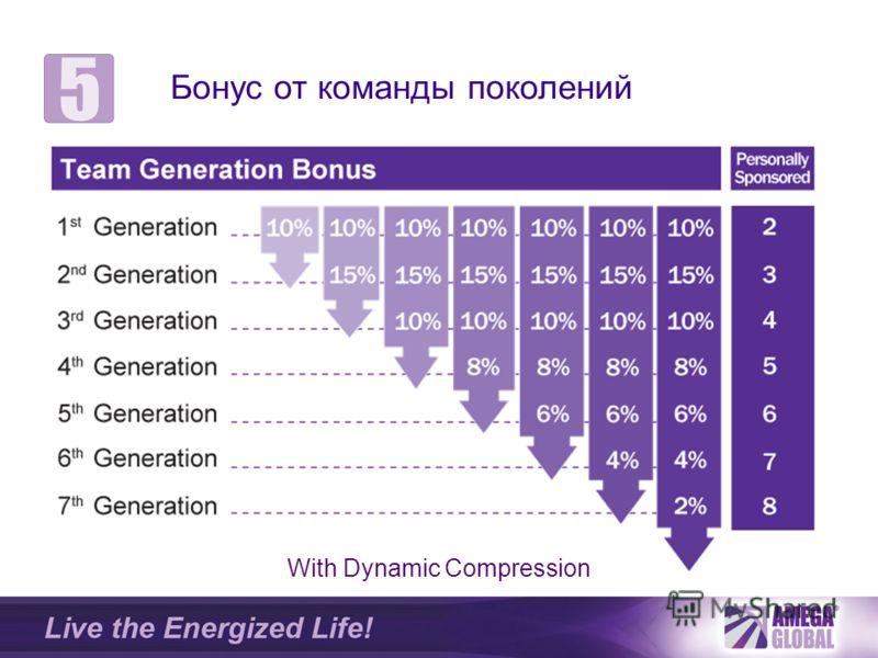 With Dynamic Compression Бонус от команды поколений
