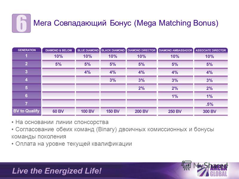 Мега Совпадающий Бонус (Mega Matching Bonus) На основании линии спонсорства Согласование обеих команд (Binary) двоичных комиссионных и бонусы команды поколения Оплата на уровне текущей квалификации