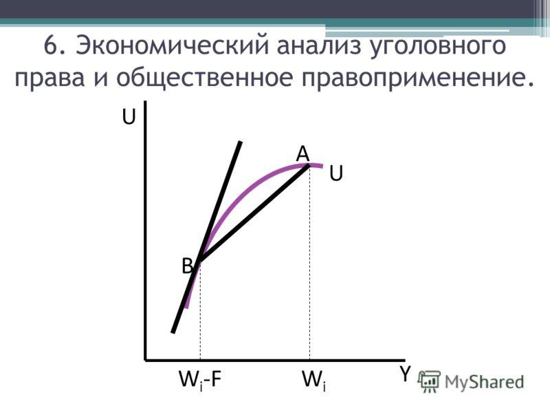 U B A Y WiWi W i -F U