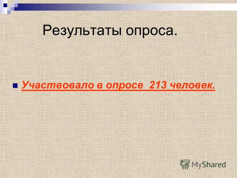 Результаты опроса. Участвовало в опросе 213 человек.