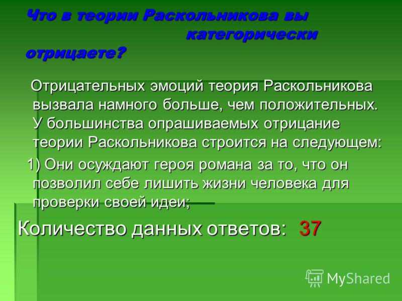 Что в теории Раскольникова вы категорически отрицаете? Отрицательных эмоций теория Раскольникова вызвала намного больше, чем положительных. У большинства опрашиваемых отрицание теории Раскольникова строится на следующем: Отрицательных эмоций теория Р