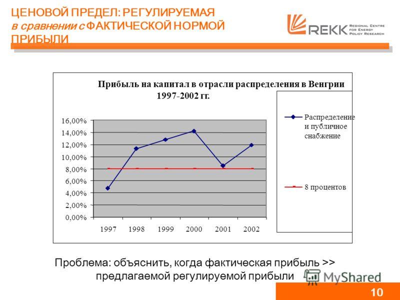 9 РЕГУЛИРОВАНИЕ ПО МЕТОДУ ЦЕНОВОГО ПРЕДЕЛА: ЕДИНСТВЕННЫЙ ПРОДУКТ Заранее определенный период регулирования (4-5 лет) и правило ценообразования: p t =p t-1 *(1+CPI-X) ИПЦ: индекс потребительских цен (возможны другие ценовые индексы) X: требование повы
